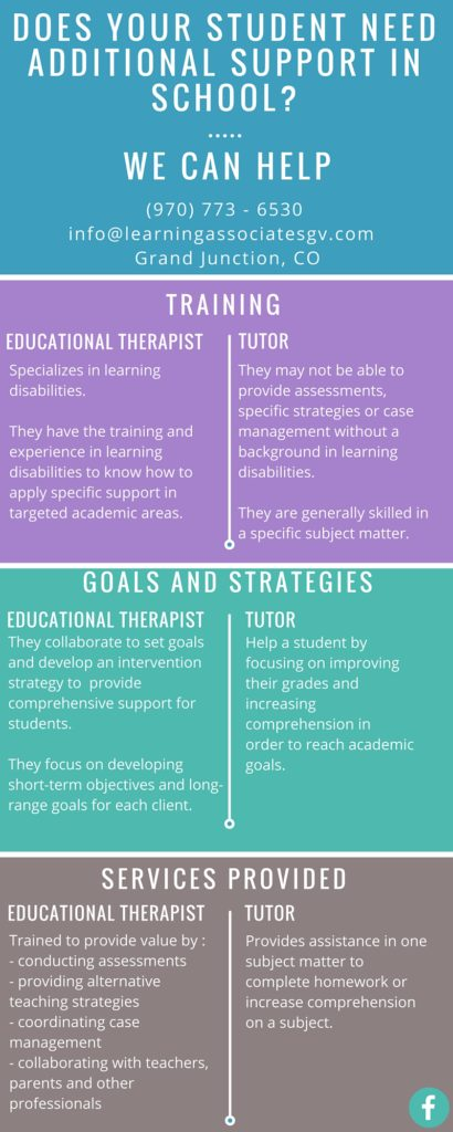 Does your student need additional support in school?